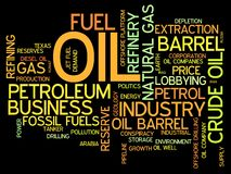 Petroleum industry. Oil and petroleum industry word cloud illustration. Word collage concept Royalty Free Stock Image