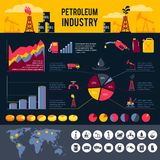 Petroleum Infographics Set. Petroleum industry infographics set with gasoline processing symbols and charts vector illustration Royalty Free Stock Photography