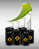 Petroleum Price design. Petroleum price concept with icon design, vector illustration 10 eps graphic Royalty Free Stock Photography