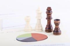 Pezzi degli scacchi su un grafico Immagine Stock