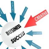 Pfeil kreativ zu Geschäftserfolg stock abbildung