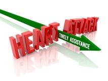 Pfeil mit Phrase fristgerechter Unterstützung bricht Phrase Herzinfarkt. Stockbilder