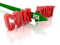 Pfeil mit Wort Risiko bricht Wort Komfort. Stockbilder