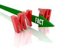 Pfeil mit Wort Tatsache bricht Wort Mythos. Stockbild
