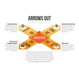 Pfeile heraus Infographic Stockfotografie
