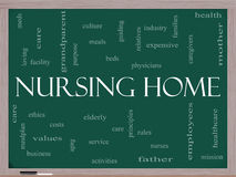 Pflegeheim-Wort-Wolken-Konzept auf einer Tafel Stockfotografie