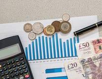 Pfund auf schwankendem Diagramm mit Taschenrechner Lizenzfreies Stockfoto