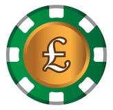 Pfund-Münzen-Thema-Design Lizenzfreies Stockfoto