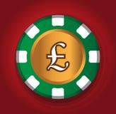 Pfund-Münzen-Thema-Design Lizenzfreie Stockfotos