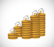 Pfundhauptfinanzverhältniskonzept-Illustrationsdesign lizenzfreie abbildung