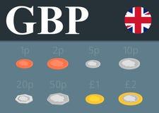 Pfundmünzen eingestellt Isometrische Designillustration Lizenzfreies Stockbild