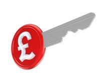 Pfundsterlingszeichen auf einem Schlüssel. Lizenzfreies Stockbild