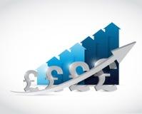 Pfundwährungs-Geschäftsdiagramm-Illustrationsdesign Stockbild