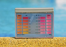 Ph and chlorine analyzer Royalty Free Stock Photography