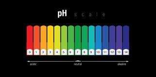 pH-Farbdiagramm Stockfotos