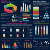 Pharmaceutical infographic for presentation design Stock Photography