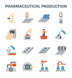 Pharmaceutical and manufacturing Stock Photos