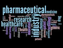 Pharmaceutical word cloud. Pharmaceutical industry and medicine word cloud illustration. Word collage concept Royalty Free Stock Photo