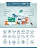 Pharmaceuticals infographic Stock Photography