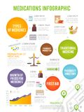 Pharmacist Infographics Set Royalty Free Stock Images