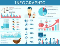 Pharmacist infographics set Royalty Free Stock Image