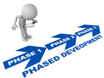 Phased development project. A project under phased development, with phase 1, 2 and 3 under scanner, little 3d man taking a detailed management look with Stock Photo