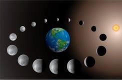 Phases de la lune illustration stock