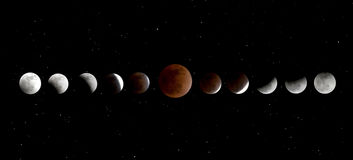 Phases of Lunar Eclipse Stock Photos