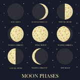 The phases of the moon in the night star sky. The Science Of Astrology. The space concept. A full Lunar cycle. Hand drawn icon. Vector illustration Royalty Free Stock Image