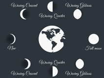 The phases of the moon. The whole cycle from new moon to full. Vector illustration Stock Images