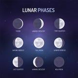 Pheses lunari astronomici Immagine Stock