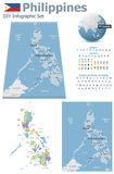 Philippines maps with markers Stock Image
