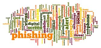 Phishing word cloud. Creative illustration of idea word lettering typography . 3D rendering Royalty Free Stock Image