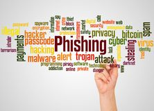 Phishing word cloud and hand with marker concept. On gradient background royalty free stock photos