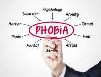 phobia Foto de archivo libre de regalías