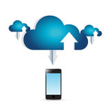 Phone and cloud computing connection Royalty Free Stock Photo