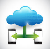 Phone cloud computing network illustration Stock Photography