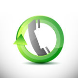 Phone communication 360 design concept Royalty Free Stock Image