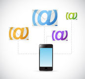 Phone email communication concept illustration Royalty Free Stock Images