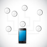 Phone empty diagram network illustration Royalty Free Stock Photos
