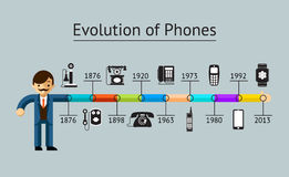 Phone evolution. Telephone communication progress, mobile classic device. Vector illustration Royalty Free Stock Image