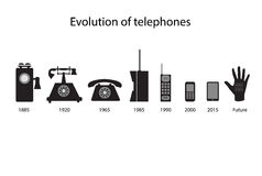 Phone evolution vector icons Stock Images
