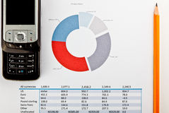 Phone, pencil and financial documents with charts Stock Image