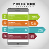Phone Process Bar Infographic. Vector illustration of phone process bar infographic design element Royalty Free Stock Image