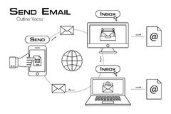 Phone send email to other electronic device . outline style . Royalty Free Stock Image
