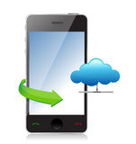 Phone showing a cloud as concept Royalty Free Stock Images
