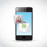 Phone and spam email. illustration design. Over a white background Royalty Free Stock Image
