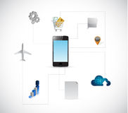 Phone tools and connection illustration design Royalty Free Stock Image
