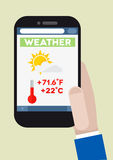 Phone weather Stock Image