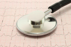 Phonendoscope em um cardiogram fotografia de stock